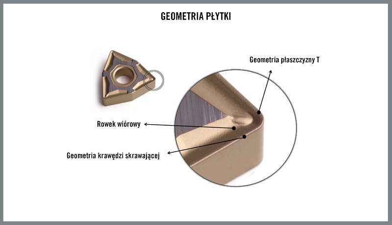 5986_PL_HQ_ILL_Insert_Geometry_m