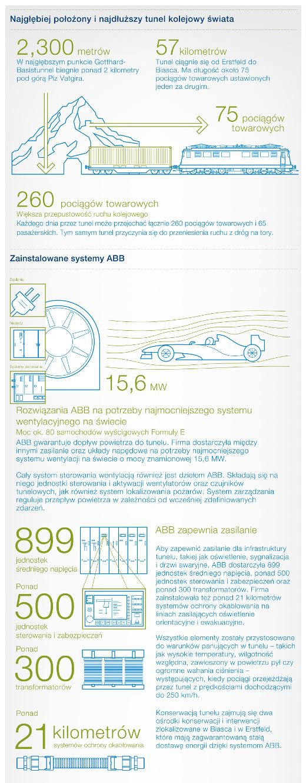 ABB tunel_m