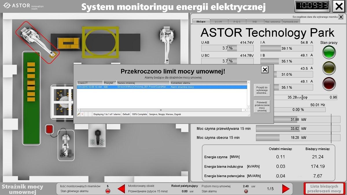 ASTOR alarmowanie_EnVidis_ASTOR_m