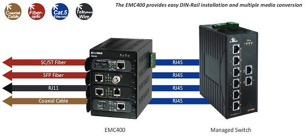 DLL EMC400 application diagram_m