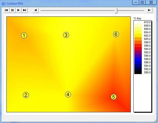 Fluke 7464_contour_plot_m