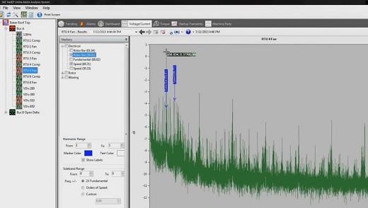 SKF NetEP Online Motor Analysis System Źródło SKF_m