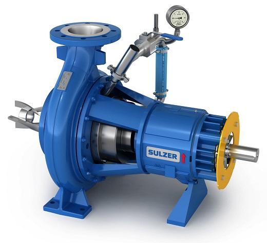 centrifugal-pump-process-Źródło Sulzer_m
