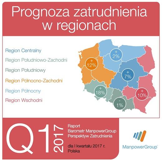 prognoza_regiony_Q1_2017_m
